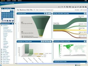 Dashboard estándar de NetInsight (Unica)